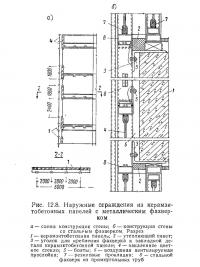 Рис. 12.8. Наружные ограждения из керамзитобетонных панелей с металлическим фахверком