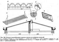 Рис. 128. Сборная железобетонная скатная крыша из волнистых панелей