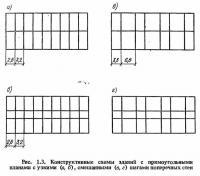 Рис. 1.3. Конструктивные схемы зданий с прямоугольными планами