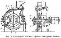 Рис. 13. Однороторная молотковая дробилка конструкции Белякова