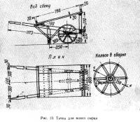 Рис. 13. Тачка для возки сырца