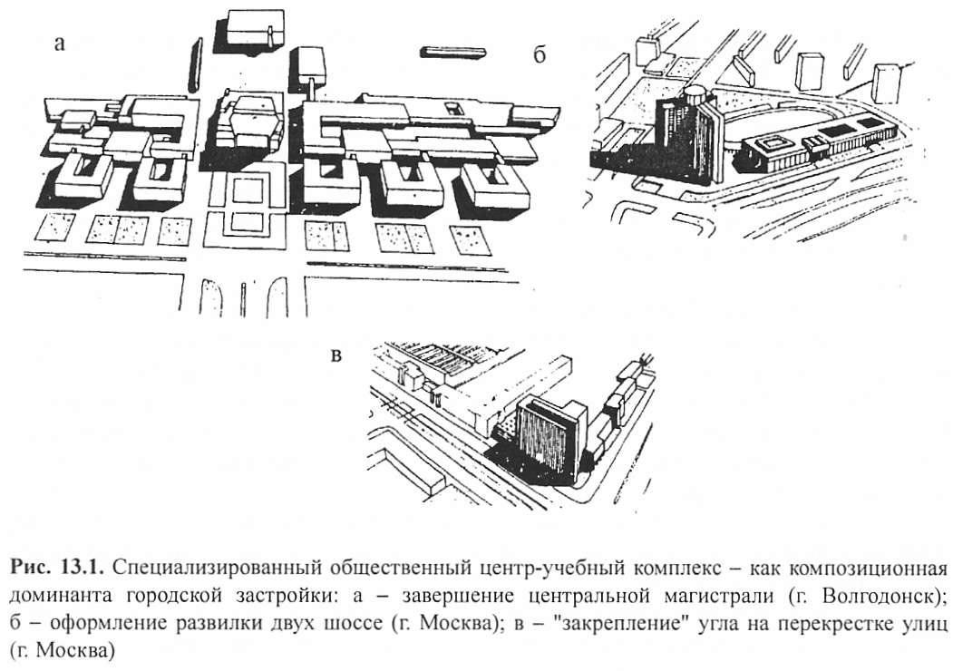 Общественный центр поселка реферат