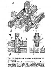Рис. 132. Деревянное подвесное чердачное перекрытие