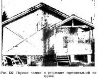 Рис. 132. Перекос здания в результате горизонтальной нагрузки