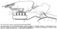Рис. 13.20. Схема внешнего гидрозолоудалення Рязанской ГРЭС