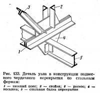 Рис. 133. Деталь узла в конструкции подвесного чердачного перекрытия