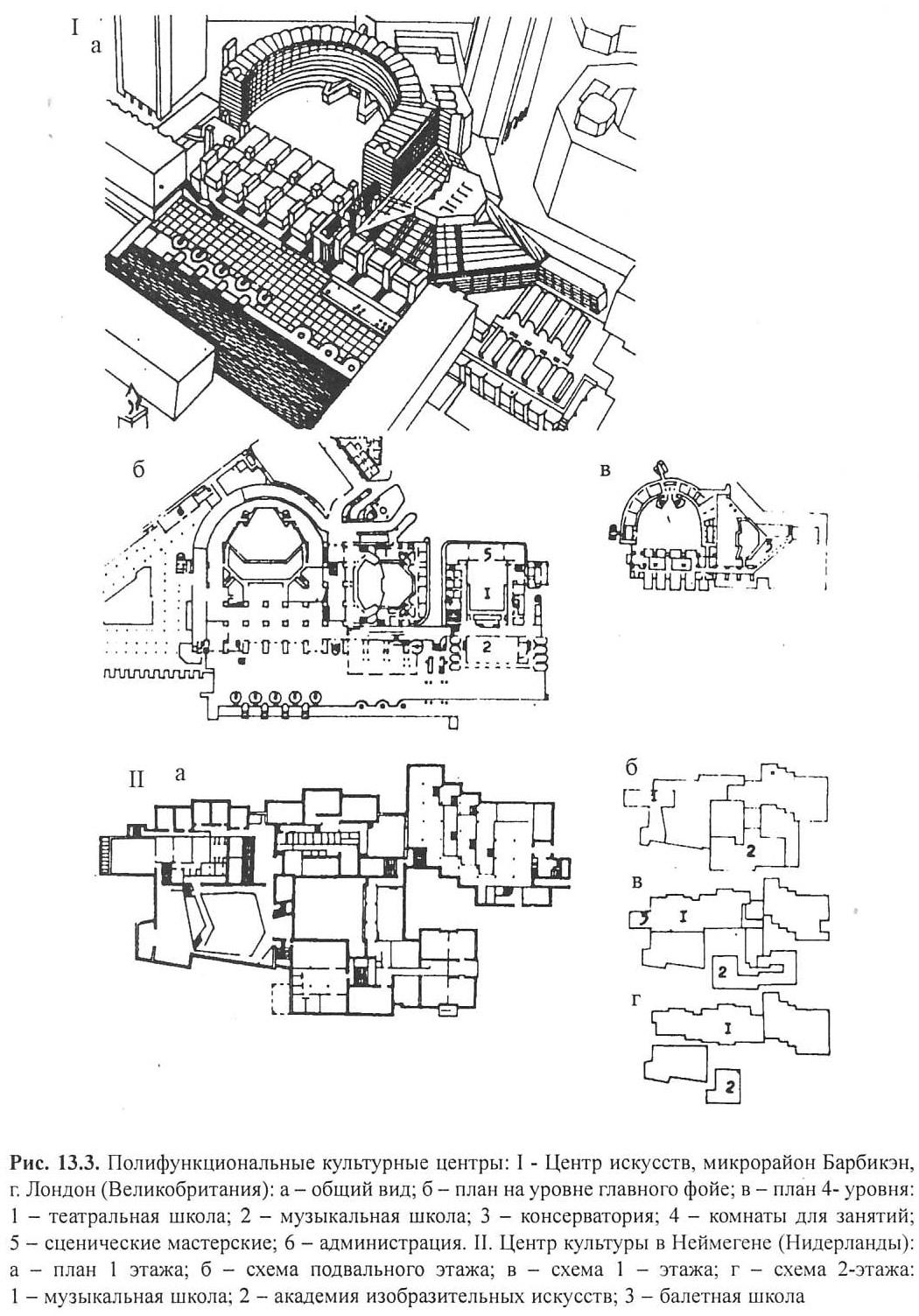 Строительство и эксплуатация зданий и сооружений предметы