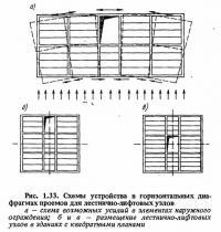 Рис. 1.33. Схемы устройства в горизонтальных диафрагмах проемов для лестнично-лифтовых узлов