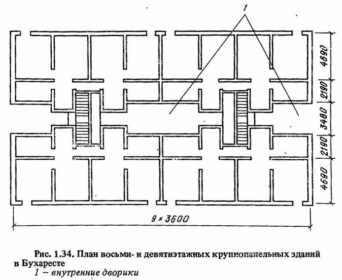 Рис. 1.34. План восьми и девятиэтажных крупнопанельных зданий в Бухаресте
