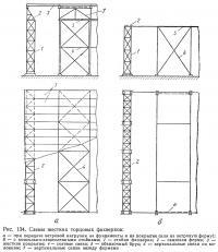 Рис. 134. Схемы жестких торцовых фахверков