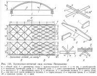 Рис. 135. Кружально-сетчатый свод системы Песельника