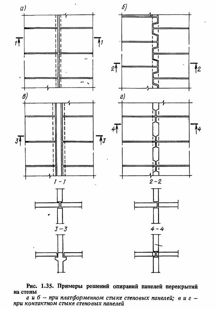 Рис. 1.35. Примеры решений опираний панелей перекрытий на стены