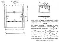 Рис. 13.5. Схема определения сдвигающих сил в соединениях стен жесткости