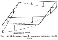 Рис. 136. Деформации дома I, вызванные оседанием фундамента