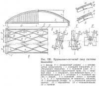 Рис. 136. Кружально-сетчатый свод системы Цолльбау