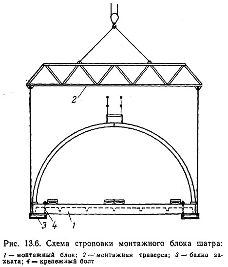 Схема строповки монтажного
