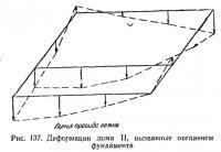 Рис. 137. Деформации дома II, вызванные оседанием фундамента