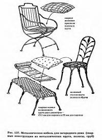 Рис. 137. Металлическая мебель для загородного дома
