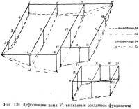 Рис. 139. Деформации дома V, вызванные оседанием фундамента