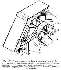 Рис. 139. Прикрепление трубчатой распорки в узле В1