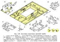 Рис. 139. Заготовка воротника дымовой трубы
