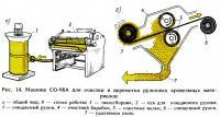Рис. 14. Машина СО-98А для очистки и перемотки рулонных кровельных материалов