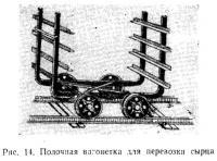 Рис. 14. Полочная вагонетка для перевозки сырца