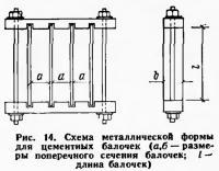 Рис. 14. Схема металлической формы для цементных балочек
