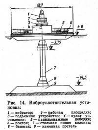 Рис. 14. Виброуплотнительная установка
