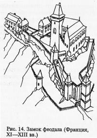 Рис. 14. Замок феодала