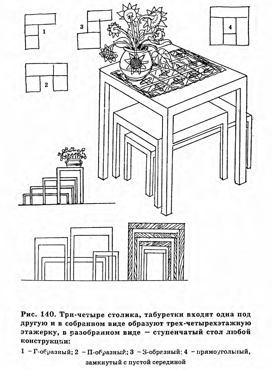 Рис. 140. Три-четыре столика, табуретки входят одна под другую