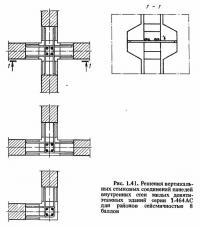 Рис. 1.41. Решения вертикальных стыковых соединений панелей внутренних стен