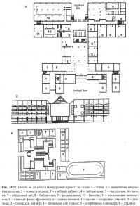 Рис. 14.11. Школа на 33 класса (конкурсный проект)