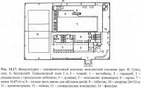 Рис. 14.17. Физкультурно-оздоровительный комплекс комплектной поставки