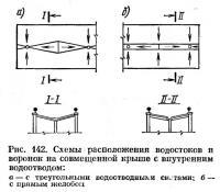 Рис. 142. Схемы расположения водостоков и воронок на совмещенной крыше