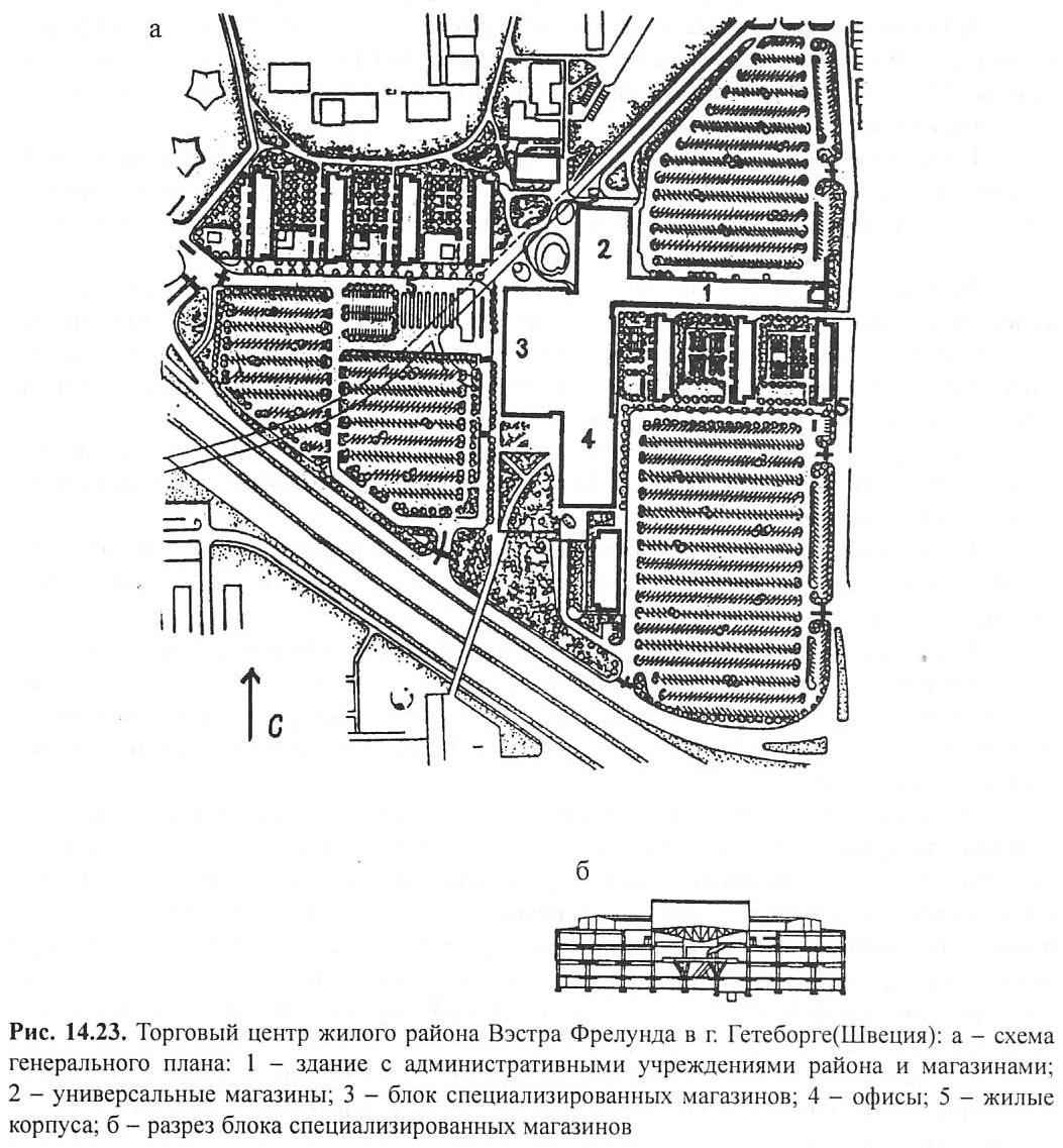 Понятие технической эксплуатации зданий и сооружений
