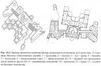 Рис. 14.3. Пример Центра дошкольного воспитания на 6 групп
