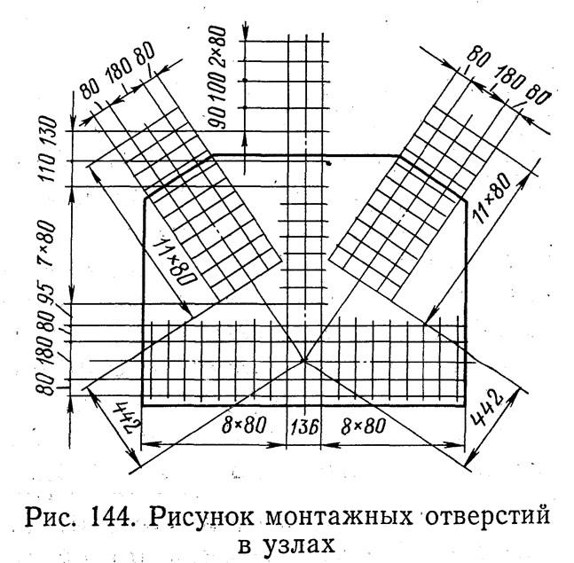 Рис. 144. Рисунок монтажных отверстий в узлах
