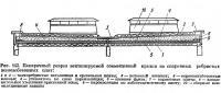 Рис. 145. Поперечный разрез вентилируемой совмещенной крыши