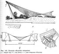 Рис. 145. Висячая оболочка покрытия