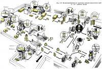 Рис. 147. Механизированный цех заготовки деталей водосточных труб