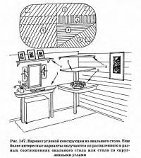 Рис. 147. Вариант угловой конструкции из овального стола