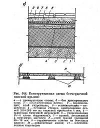 Рис. 148. Конструктивная схема бесчердачной плоской крыши
