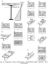 Рис. 15. Поперечное сечение главной балки с объединенной плитой проезжей части