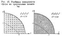 Рис. 15. Разбивка поверхности сферы на треугольные элементы
