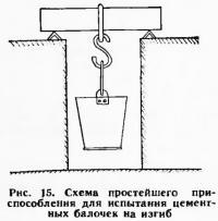 Рис. 15. Схема приспособлення для испытания цементных балочек