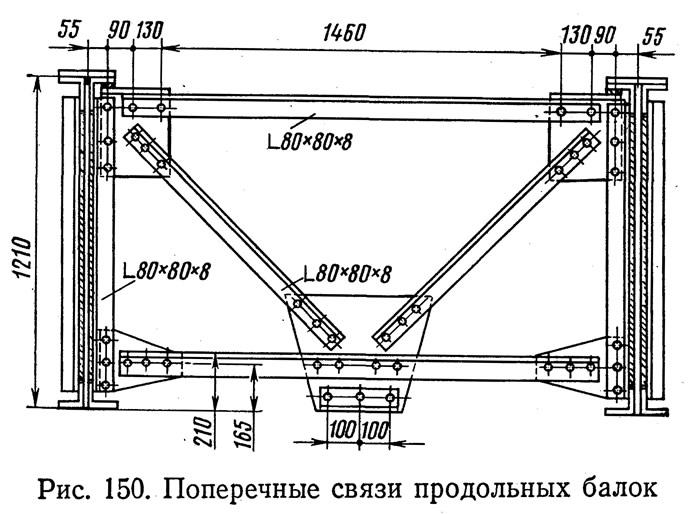Рис. 150. Поперечные связи продольных балок