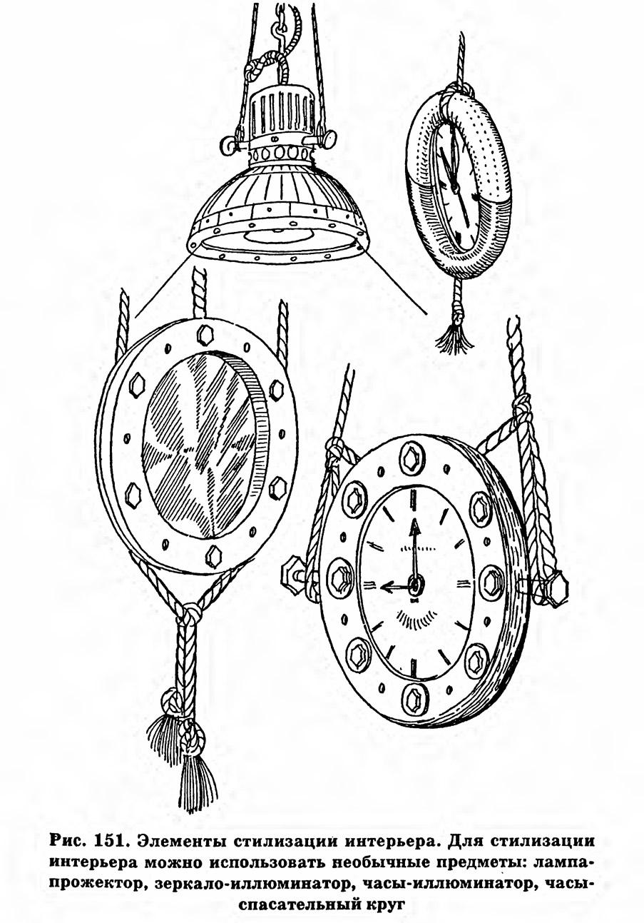 Рис. 151. Элементы стилизации интерьера