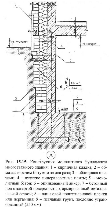 Vrste temeljev visokih stavb