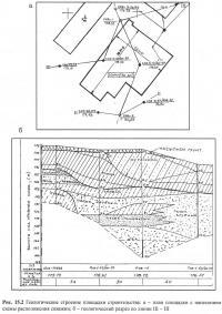 Рис. 15.2 Геологическое строение площадки строительства